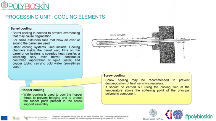 PolyBIOskin-Extrusion Process and Calendering_16